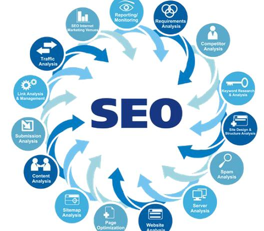 Smart Ways To Maintain Your SEO Ranking